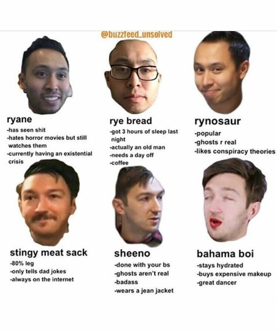 Why Am I All Of Them Except Bahama Boi Unsolved Buzzfeed Memes