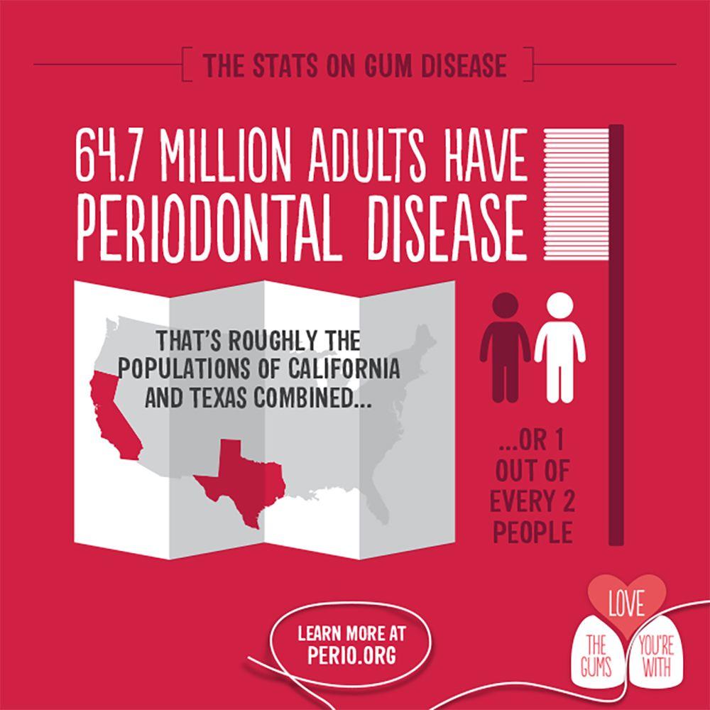 loveyourgums Periodontal disease, Periodontitis, Gum disease