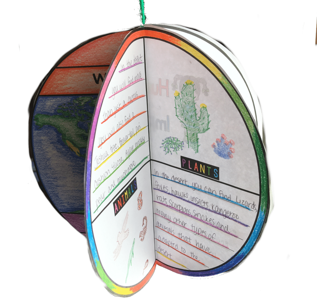 Ecosystems Or Biomes Circle Book