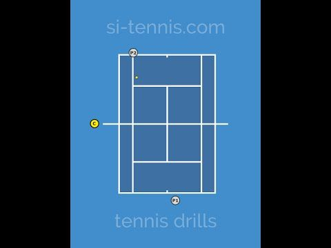 Singles tennis drill - cross-court longline | si-tennis.com