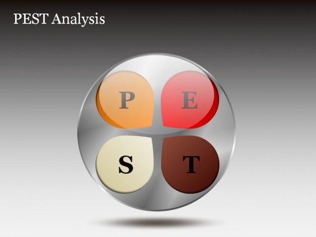 PEST analysis template Templates Pinterest Template - pest analysis