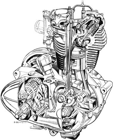 Classic Triumph Motorcycle Engine Diagram