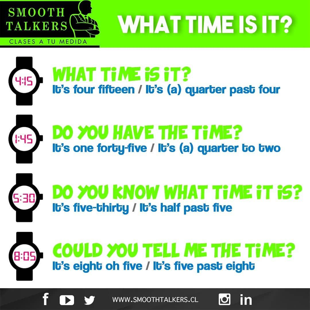 Sabes Preguntar La Hora En Ingles Hoy Te Ensenamos Cuatro Formas De Hacerlo Junto Con Cuatro Respuestas Diferente In 2020 Did You Know Smooth Talker Do You Know What
