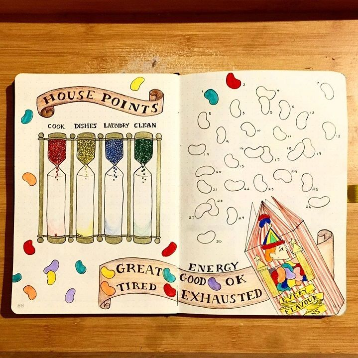 12 Magical Harry Potter Spreads for Your Bullet Journal