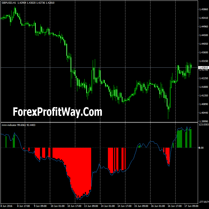 Pax forex mt4 download