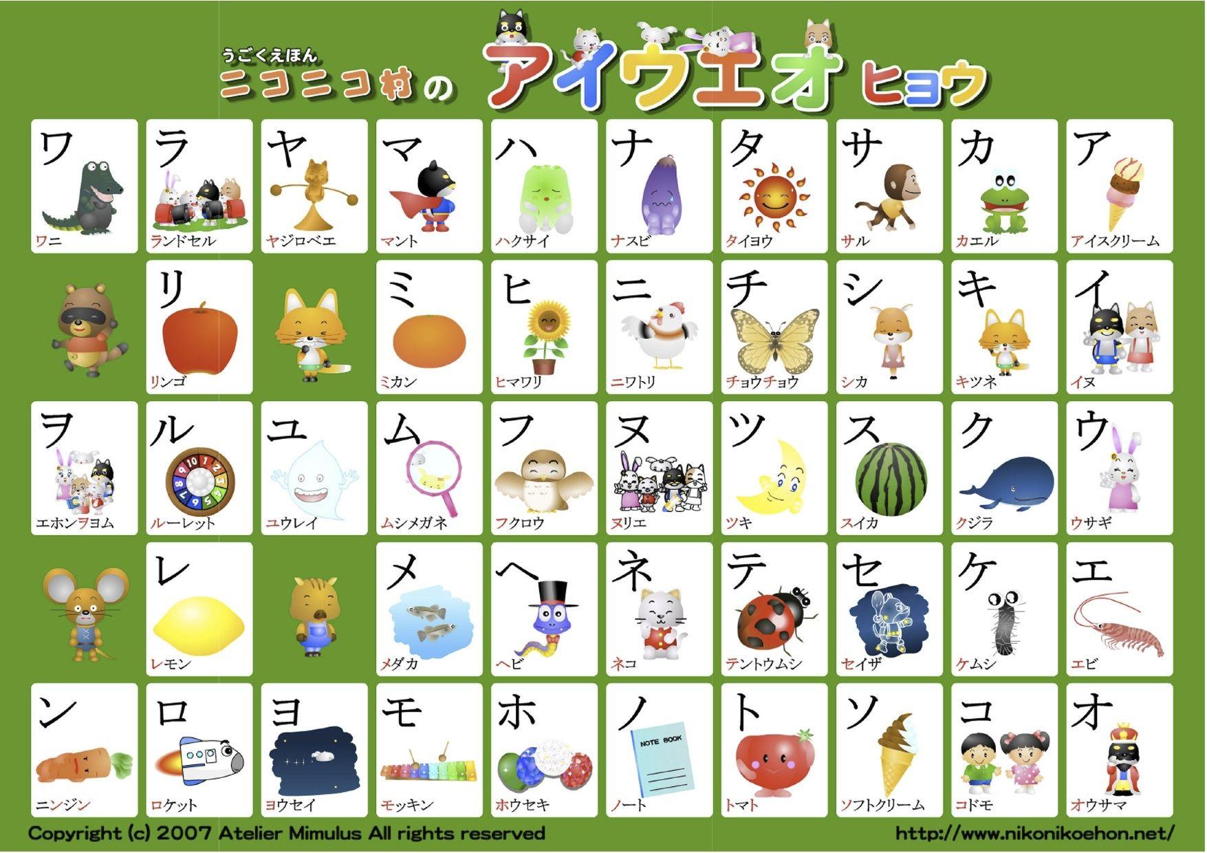 アイウエオ表(アイウエオひょう)AIUEO Chart | 片仮名表(カタカナ ...