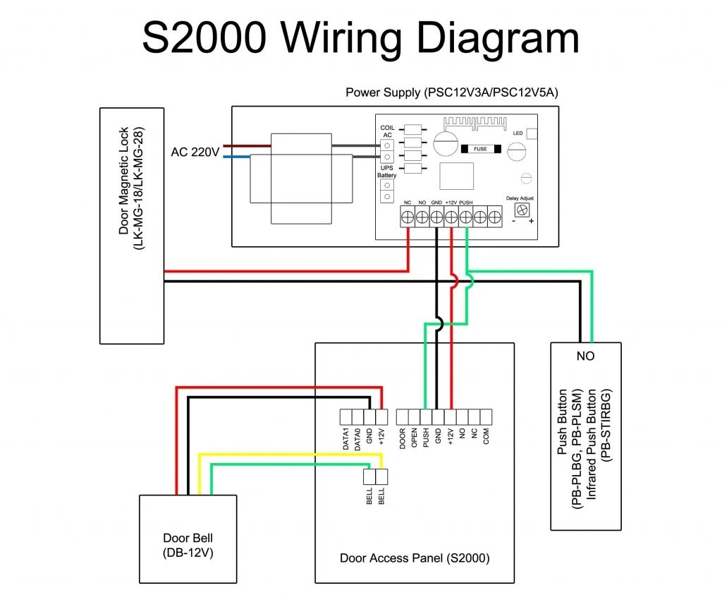 Acces Control System Wiring Diagram - door access control ... on