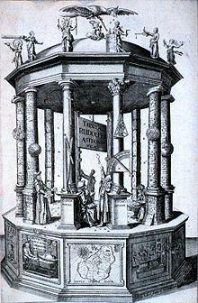 Scientific Revolution Wikipedia The Free Encyclopedia History Of Science Scientific Revolution History Of Astronomy