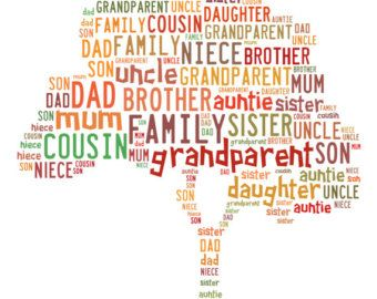 family word art personalised family tree word art family