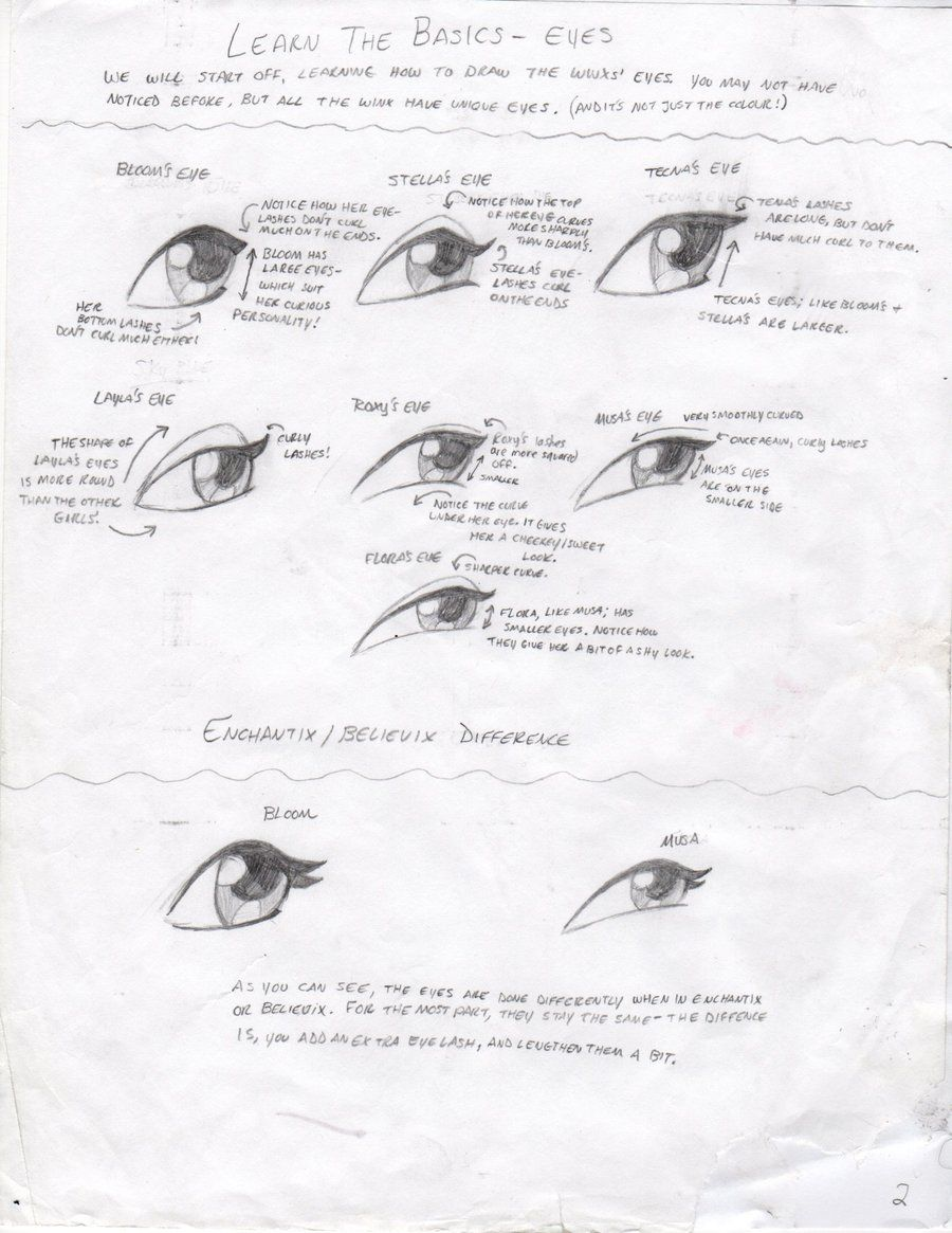 How to draw winx 33