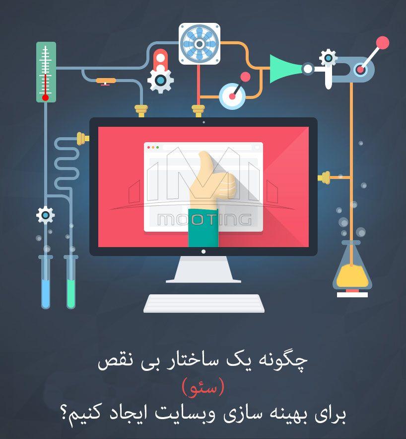 http://www.esfahanpayamak.com/seo