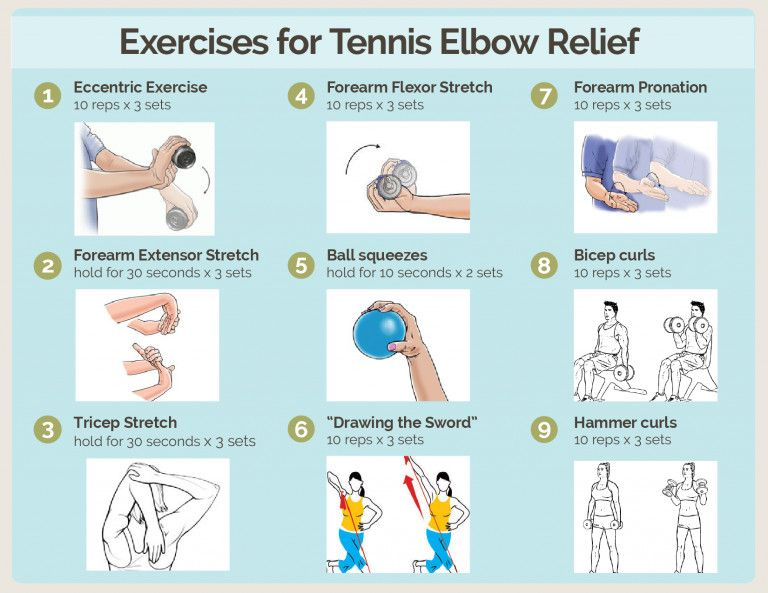 Exercises For Lateral Epicondylitis Beautiful Elbow Stretches Images Reverse Search Tennis Elbow Tennis Elbow Exercises Elbow Exercises