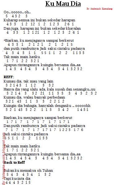 Not Angka Pianika Lagu Ku Mau Dia Andmesh Kamaleng Di 2020 Lagu Not Musik Lirik Lagu