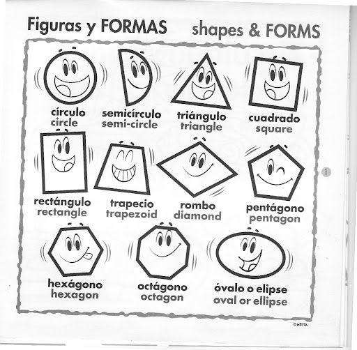 Tipos de figuras geométricas y sus nombres - Imagui   5 y 6 grado ...