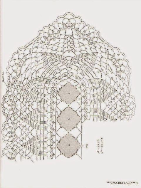PATRONES GRATIS DE CROCHET: Patrón tapete o centro de mesa ...