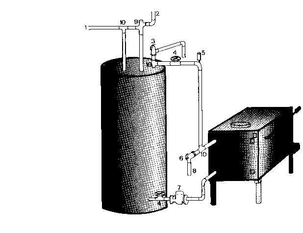 Coil installation - Gas Water Heater Diagram - Google Search Hot Water: Wood Stove