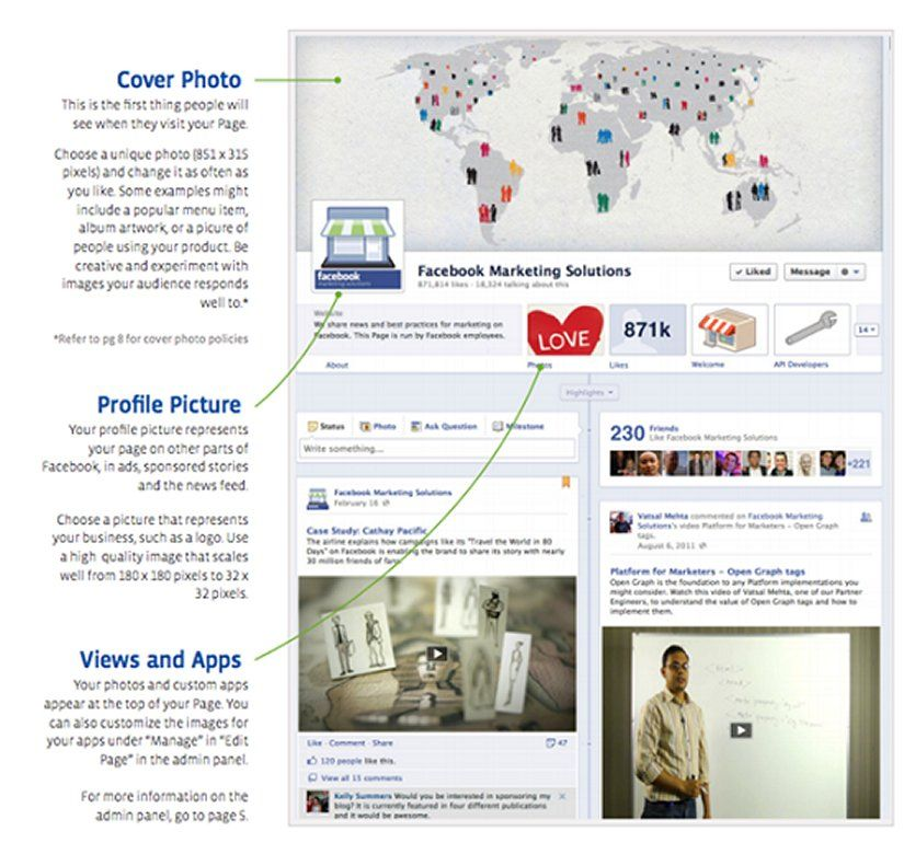 Building a Facebook Fan Page - News - Bubblews News from Bubblews