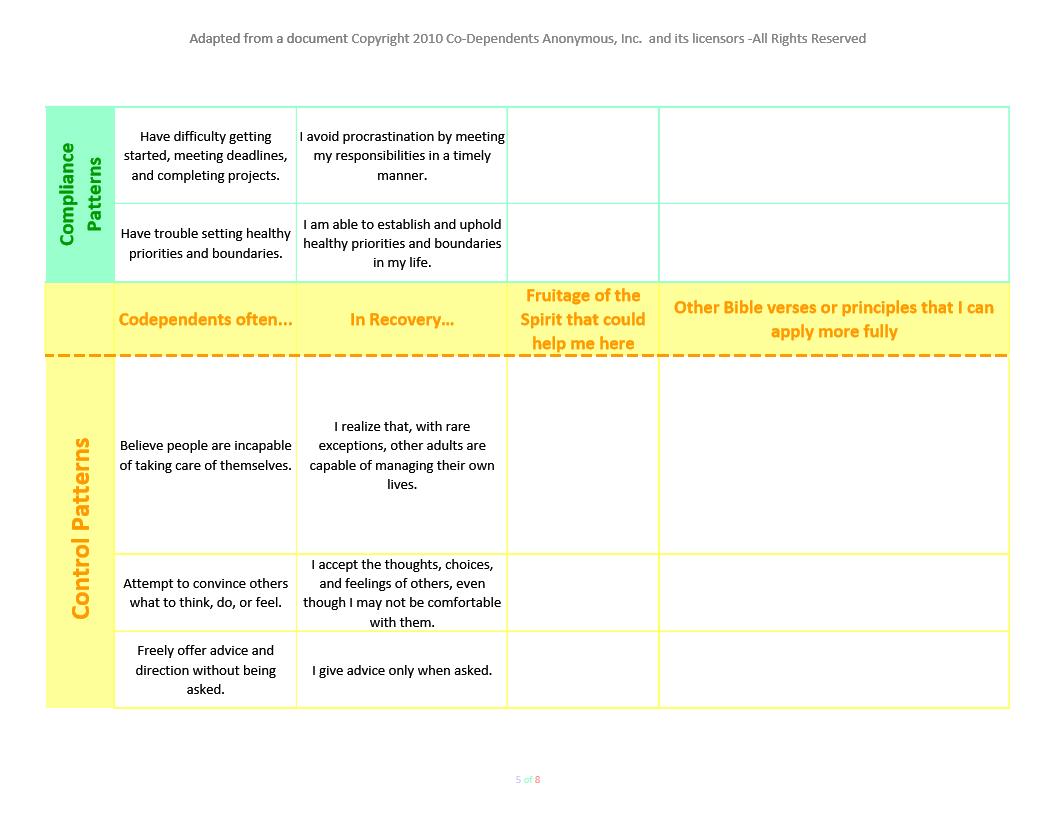 printable page 5 codependency worksheet   addiction   Codependency ...