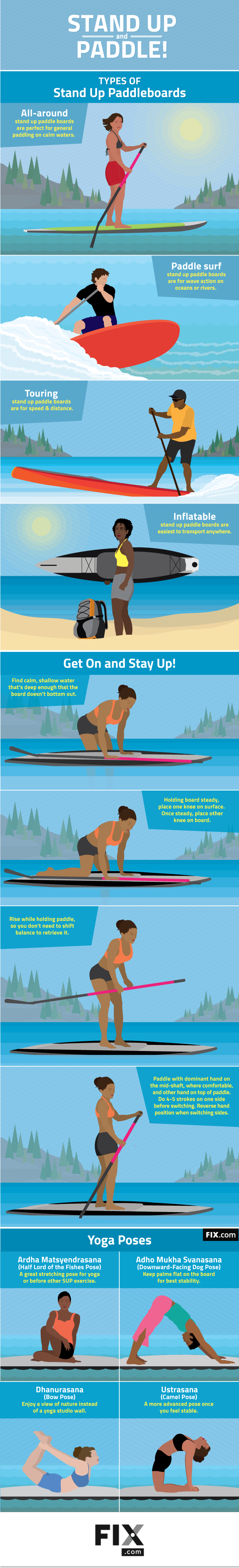 Stand Up Paddle Boarding More Than Just Standing and Paddling