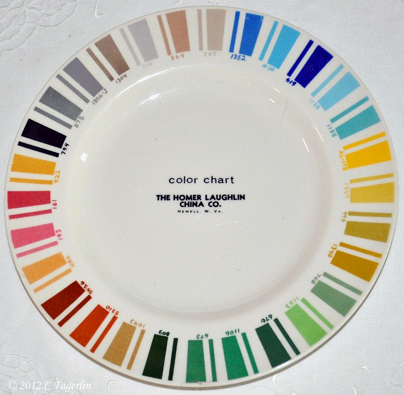 Vintage Fiesta Dinnerware Color Chart Found On The Little Round