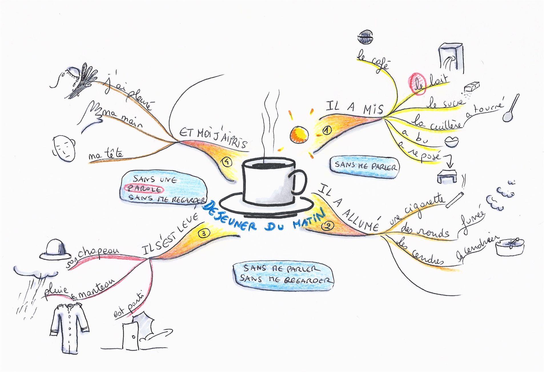 Carte Rona Accord D.Exemple De Carte Realisee A Partir Du Poeme Dejeuner Du Matin