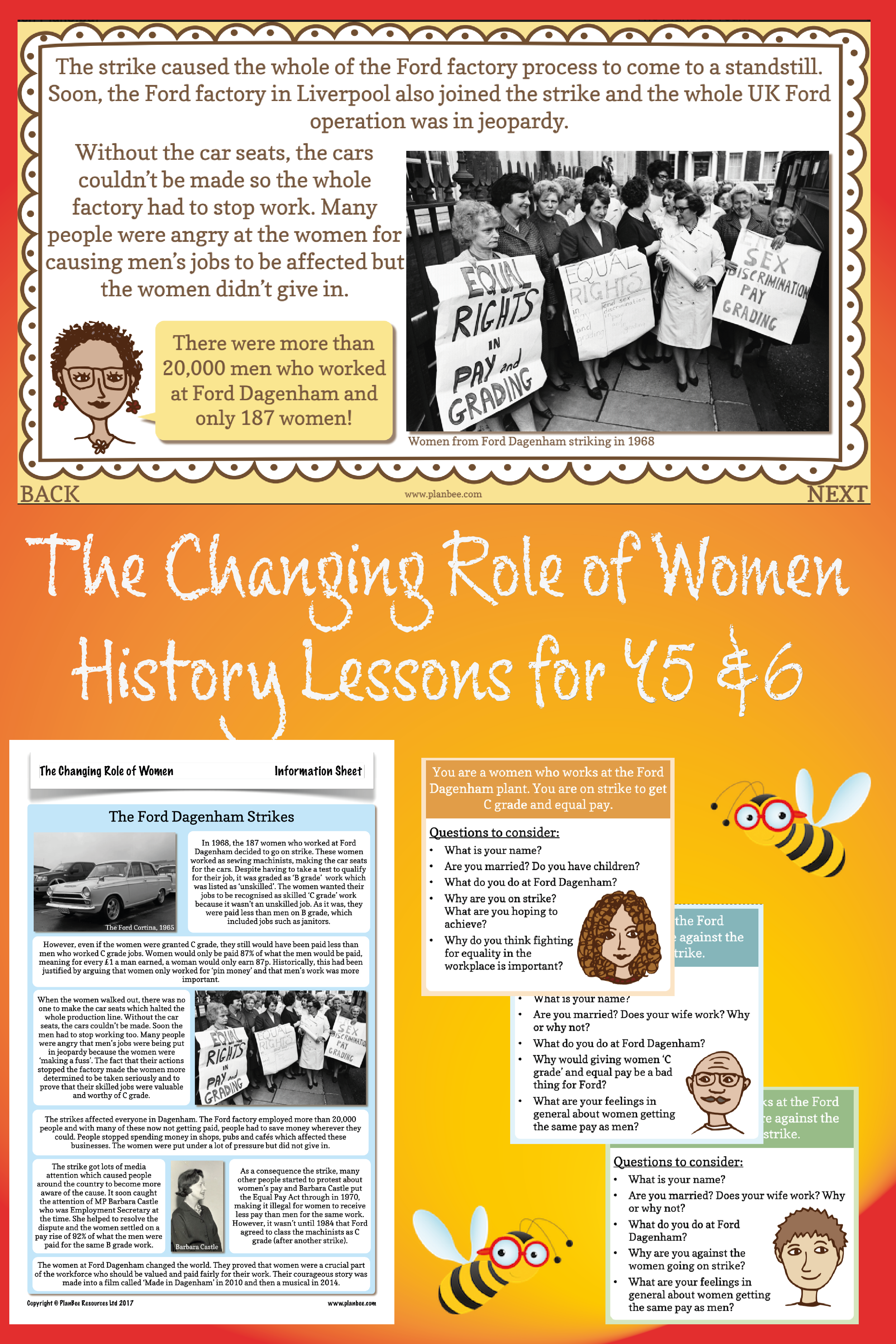 The Changing Role Of Women With Images