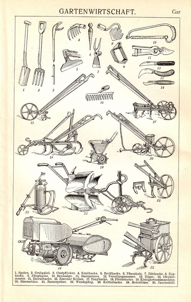 Vintage German Dictionary Page Old Farm Equipment Farm Tools Vintage Farm