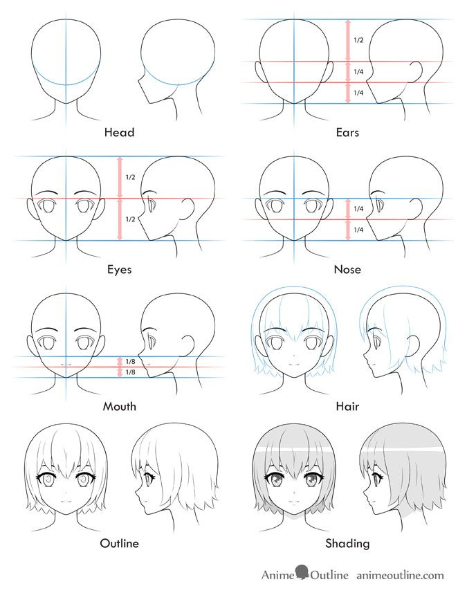 Anime girl face drawing step by step
