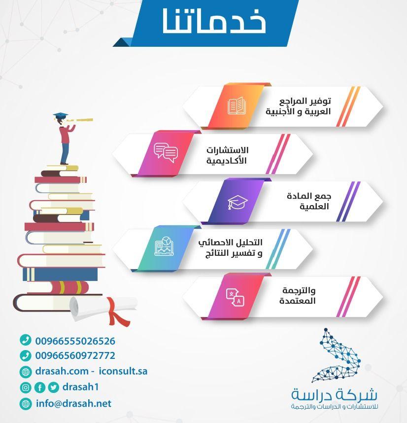 خدمات البحث العلمي Hagi United Arab Emirates Info