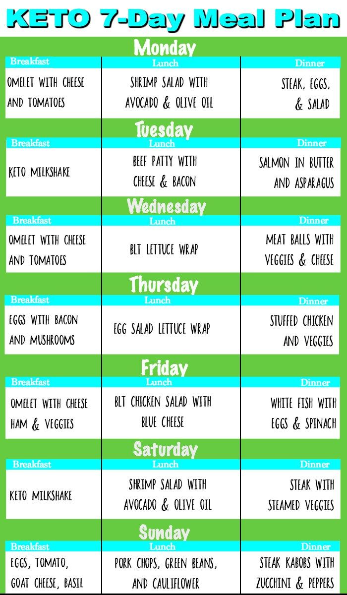 Keto diet day meal plan also and recipes for rapid weight loss everything rh pinterest