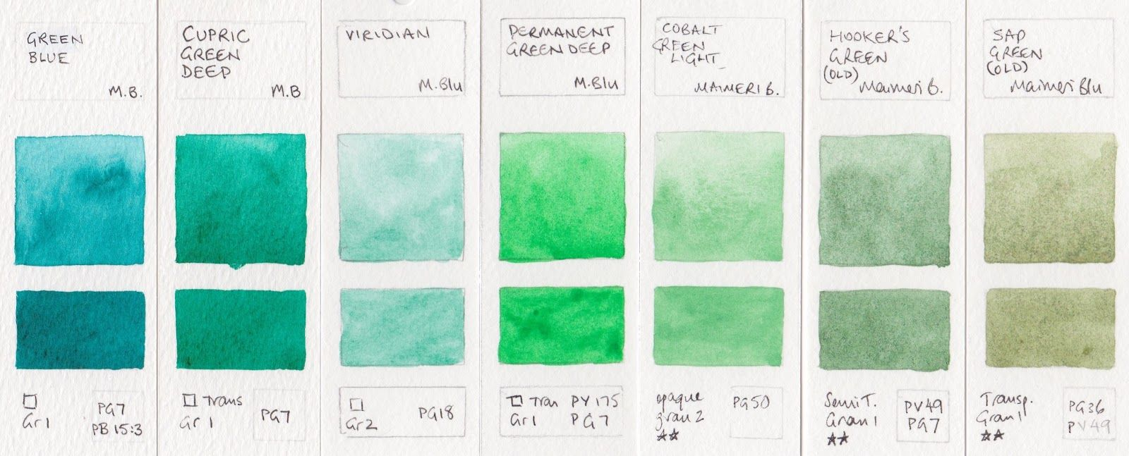 Jane Blundell Maimeri Blu Watercolours Full Range