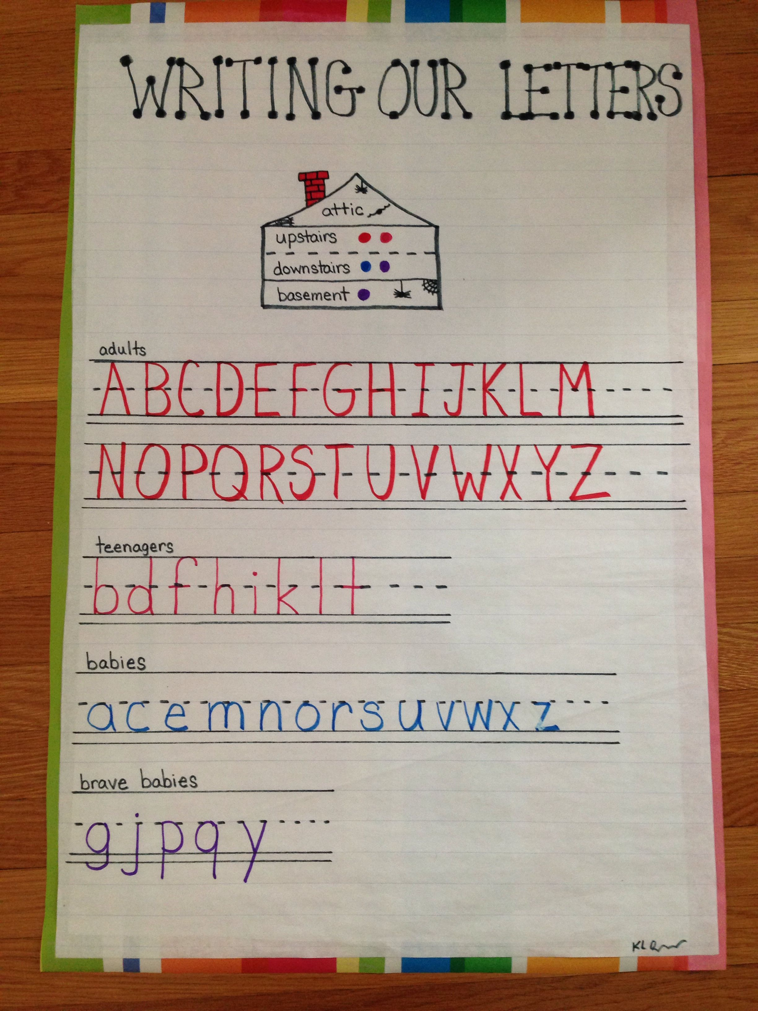 Writing Letters Anchor Chart