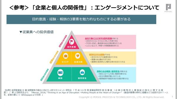 日本の成長に欠かせないhr Tech 5つのプロダクトの効果や成功事例を共有するイベントをレポート 人事部から企業成長を応援するメディアhr Note 上場 イベント 人事