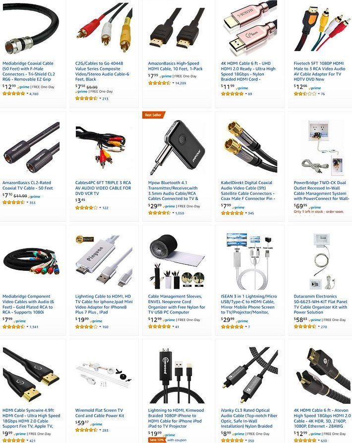 What Types Of TV Cables Are On The Back Of Your Television And What ...