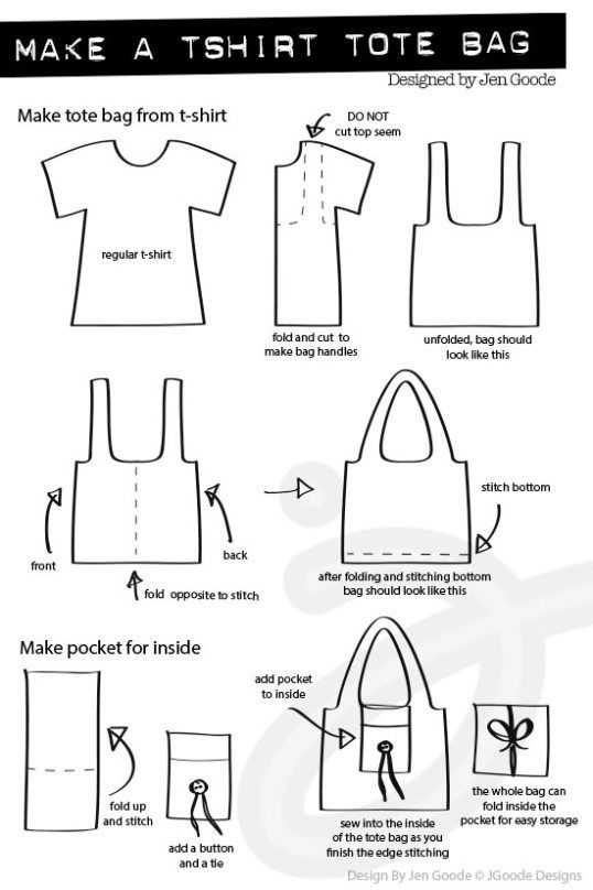 Stellen Sie eine Einkaufstasche aus einem T-Shirt her, das von Jen Goode entworfen wurde – UPCYCLING IDEEN
