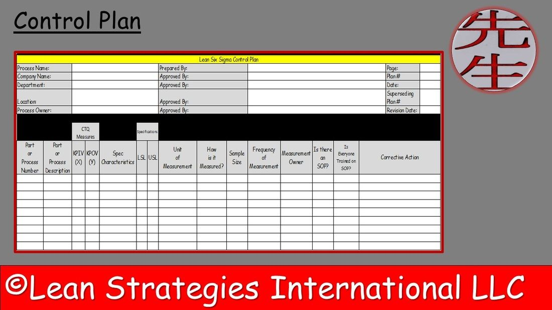 Learn what a Control Plan is and discover how this tool can help - control plan