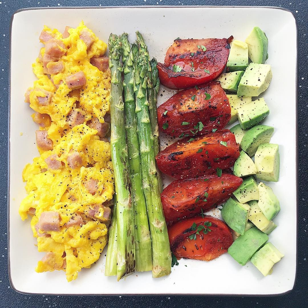 Ham And Avocado Scramble Recipe: Happy Tuesday! Starting Off With Two Pasture Raised
