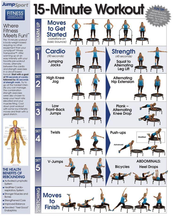 Pin en Rebounding exercises