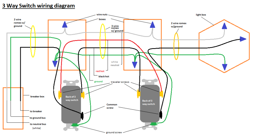 Switch Wiring Diagrams Wiring How To Diagram Wire Diy Electrical