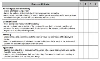Math assessment using achievement chart   Success criteria ...