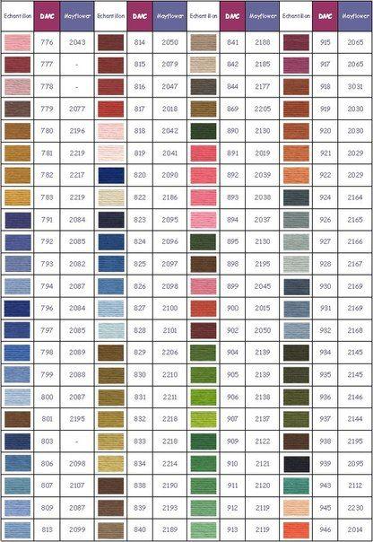 Concordance dmc mayflower also iris to color chart sewing  refashions pinterest colour rh