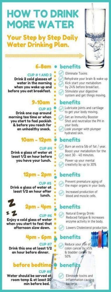 Super fitness motivation over 40 losing weight ideas #motivation #fitness