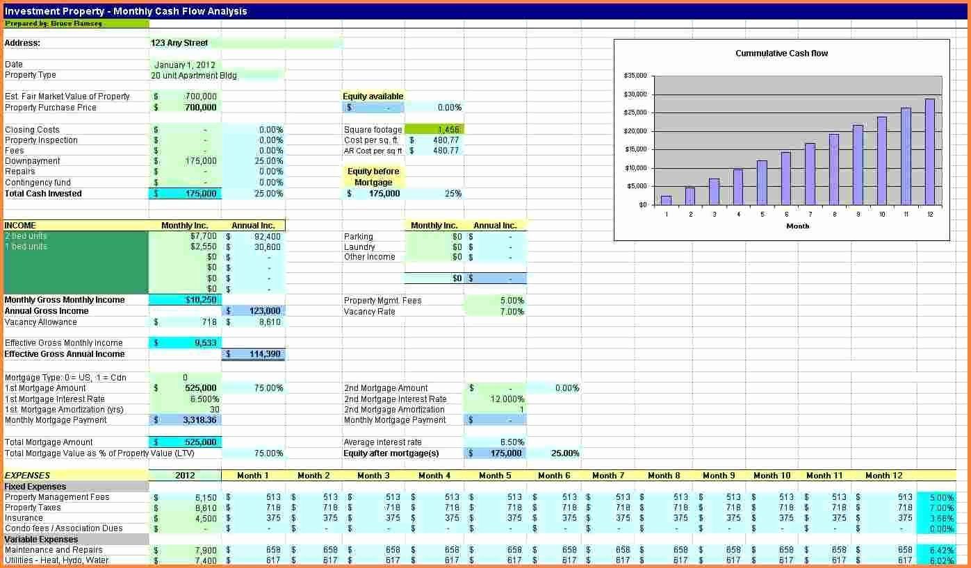 Real Estate Investment Spreadsheet Template Awesome Real