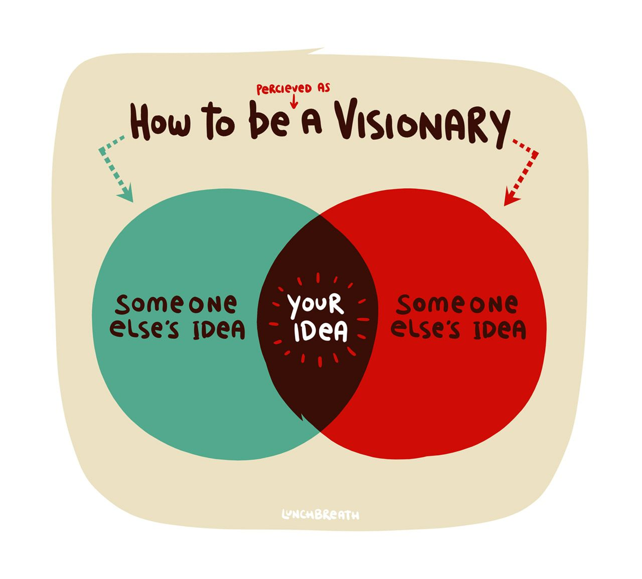 how to be a visionary