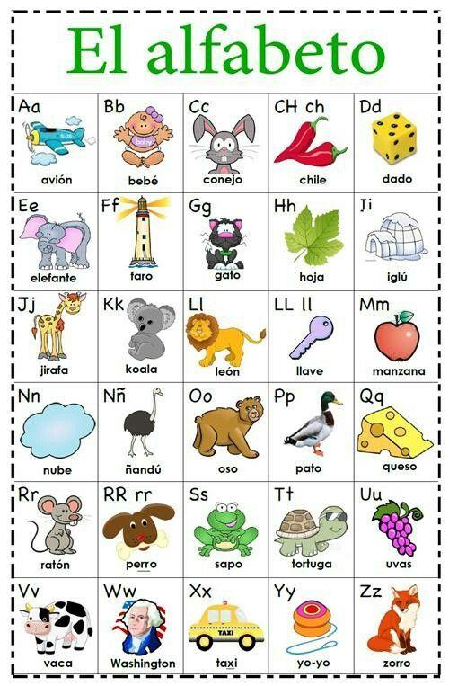 Pin De Lora Beaumont Saldana En Education Reading El Abecedario En Espanol Abecedario Para Ninos Alfabeto Espanol