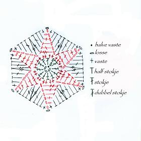 Ster Hexagon Gratis Haakpatroon Onderzetters Haken Crochet