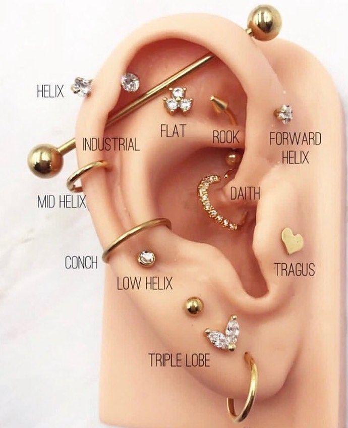 """Emma Bevan on Instagram: """"Piercings 🖤🖤🖤 #breconbeacons #brecon #piercings #piercing #pierced #piercedears #cartilagepiercing #cartilage #traguspiercing #tragus…"""""""