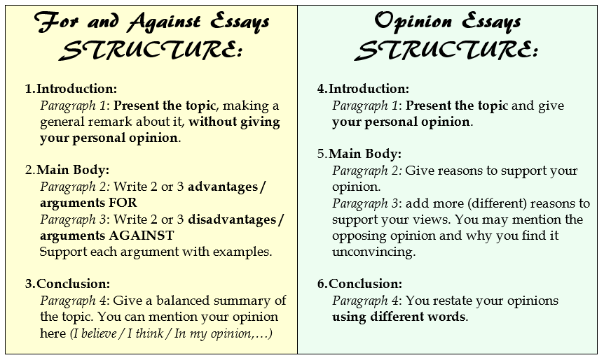 Opinion Versu For Against Essay Type Of Structure An
