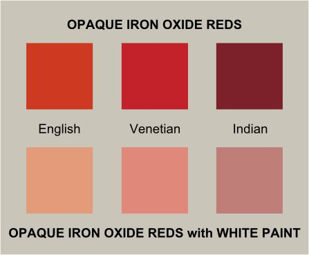 Opaque Earth Reds Mars Red Pr101 Indian Red Pompeian Red Spanish Red Pr101 Synthetic Pr102 Natural Venetian Red Terra Rosa Red Oxide Pr101 Synthetic Itse