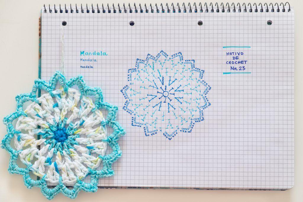 Mandala de crochet y su patrón en tonos azul y blanco Diagrama de ...
